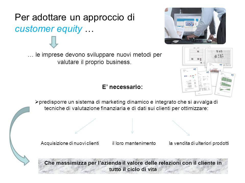 Per adottare un approccio di customer equity …