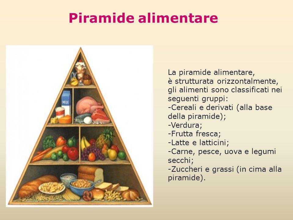 Piramide alimentare La piramide alimentare,