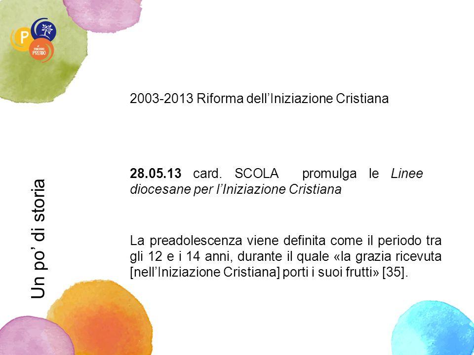 Un po' di storia 2003-2013 Riforma dell'Iniziazione Cristiana