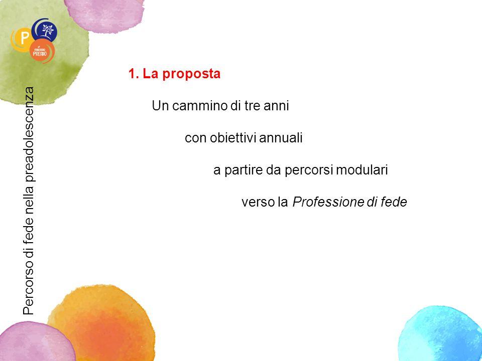 1. La proposta Un cammino di tre anni. con obiettivi annuali. a partire da percorsi modulari. verso la Professione di fede.