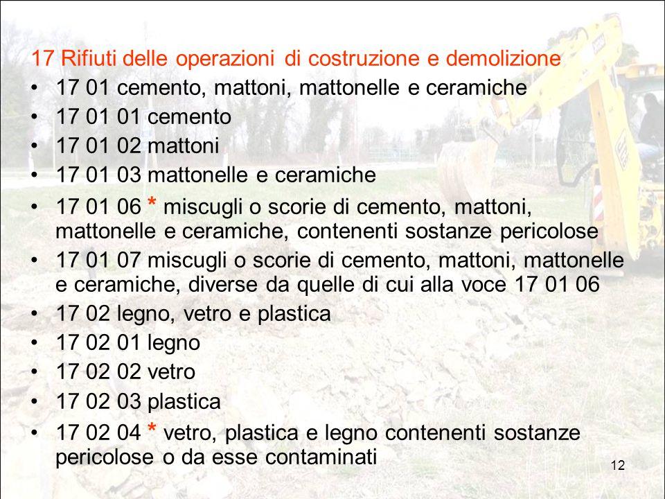 17 Rifiuti delle operazioni di costruzione e demolizione