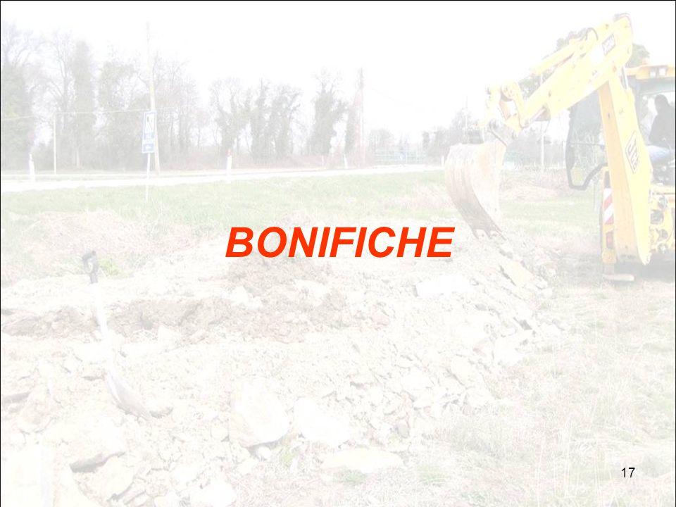 BONIFICHE