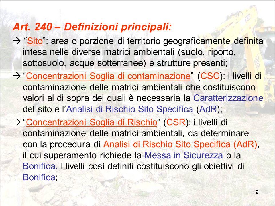 Art. 240 – Definizioni principali: