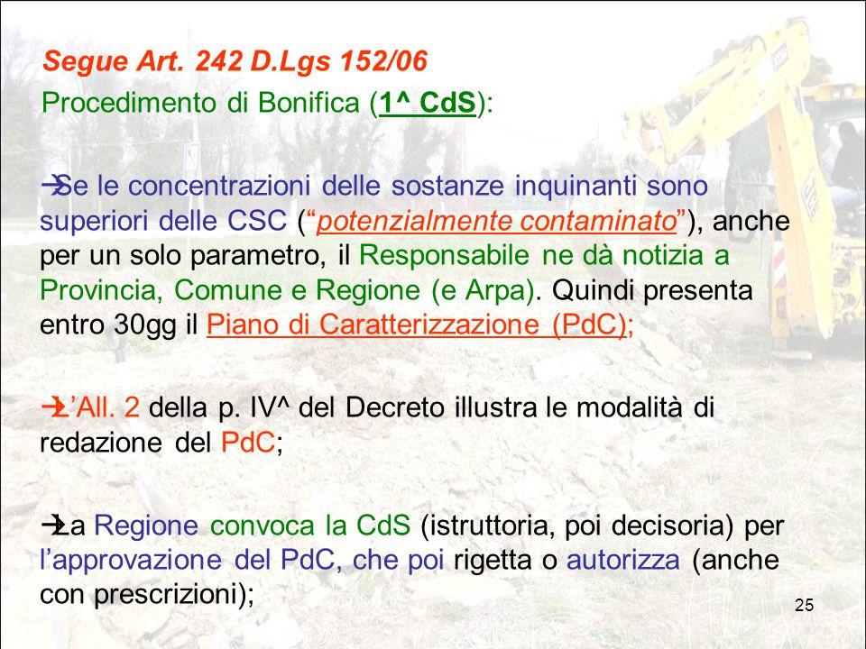 Segue Art. 242 D.Lgs 152/06 Procedimento di Bonifica (1^ CdS):