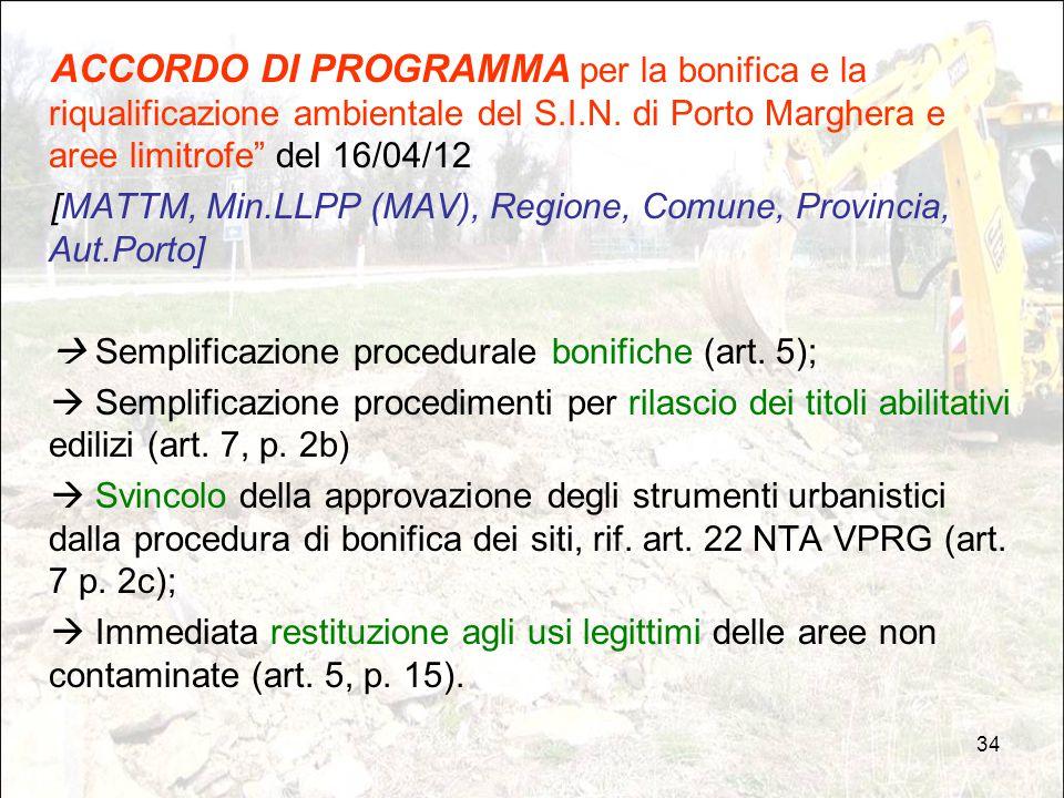 ACCORDO DI PROGRAMMA per la bonifica e la riqualificazione ambientale del S.I.N. di Porto Marghera e aree limitrofe del 16/04/12