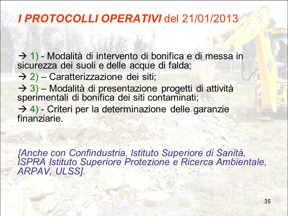 I PROTOCOLLI OPERATIVI del 21/01/2013