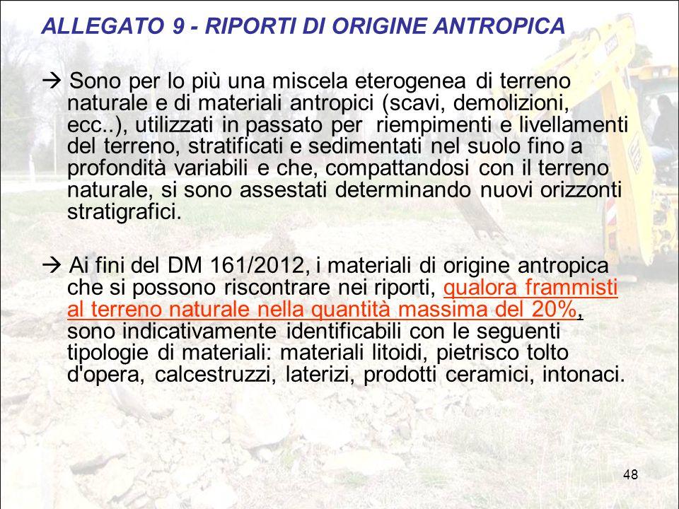 ALLEGATO 9 - RIPORTI DI ORIGINE ANTROPICA