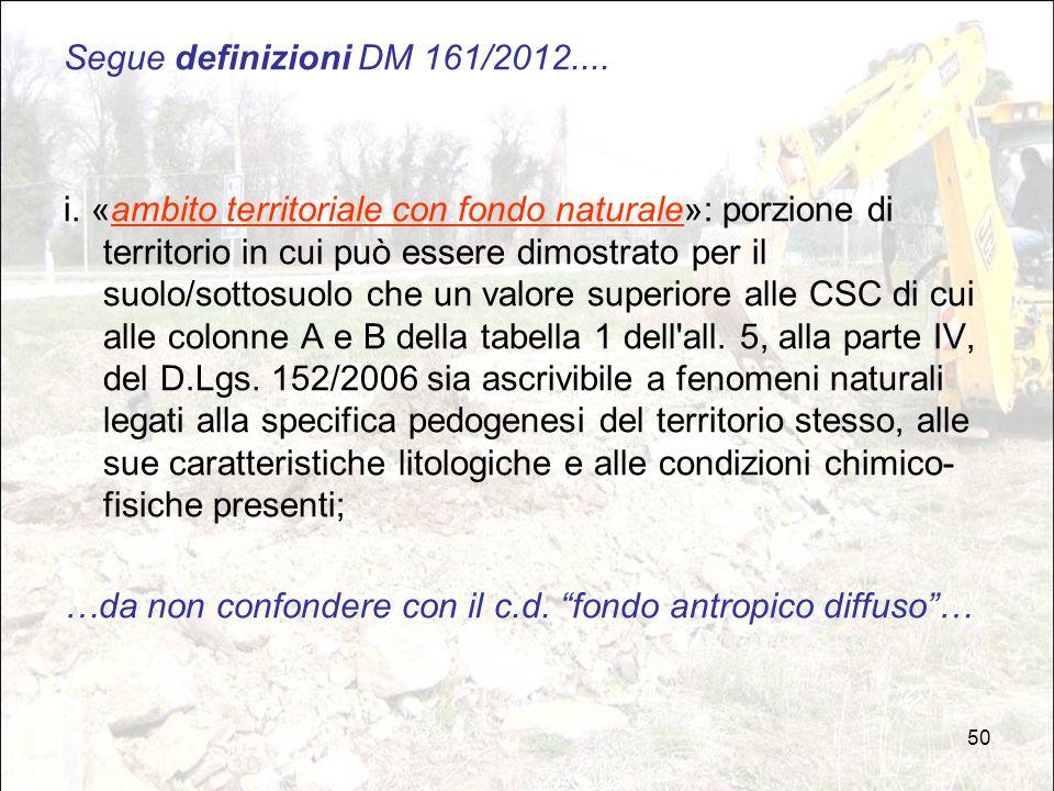 Segue definizioni DM 161/2012....
