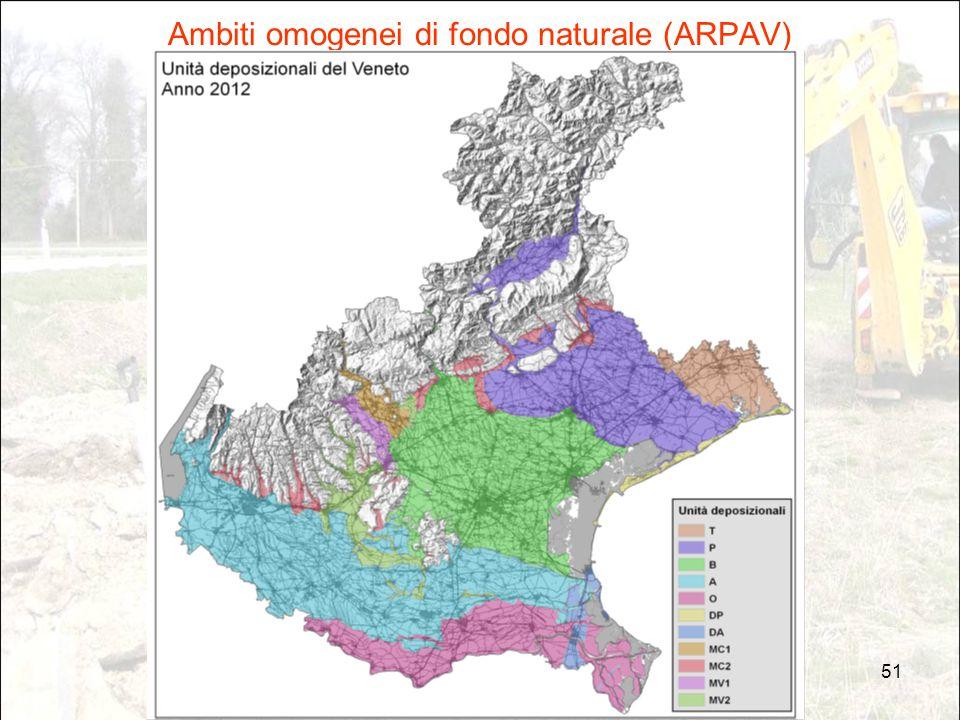 Ambiti omogenei di fondo naturale (ARPAV)