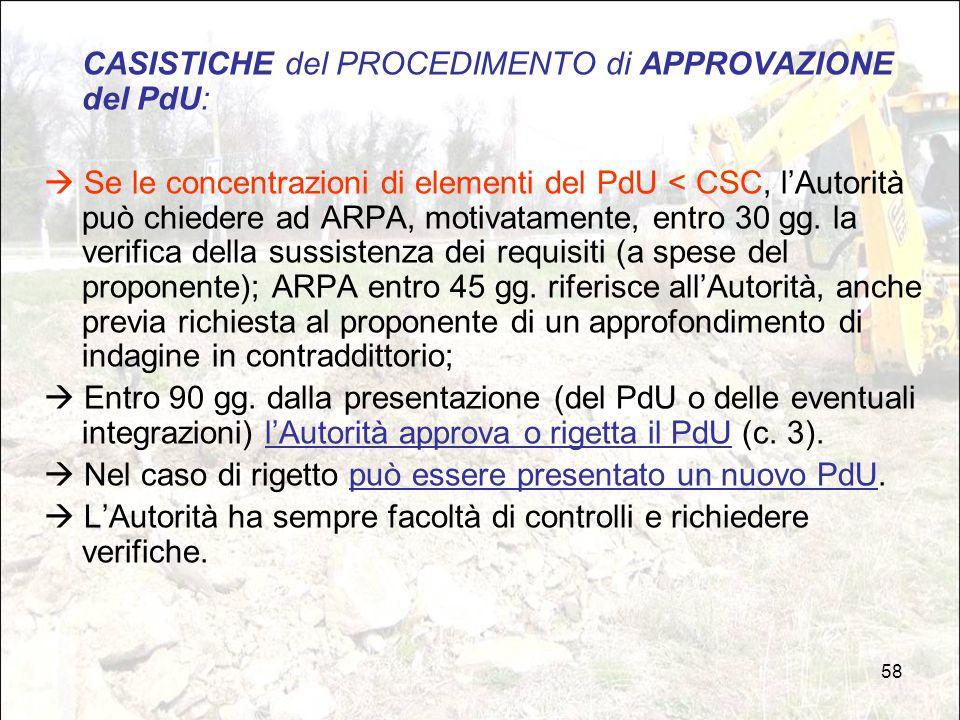 CASISTICHE del PROCEDIMENTO di APPROVAZIONE del PdU:
