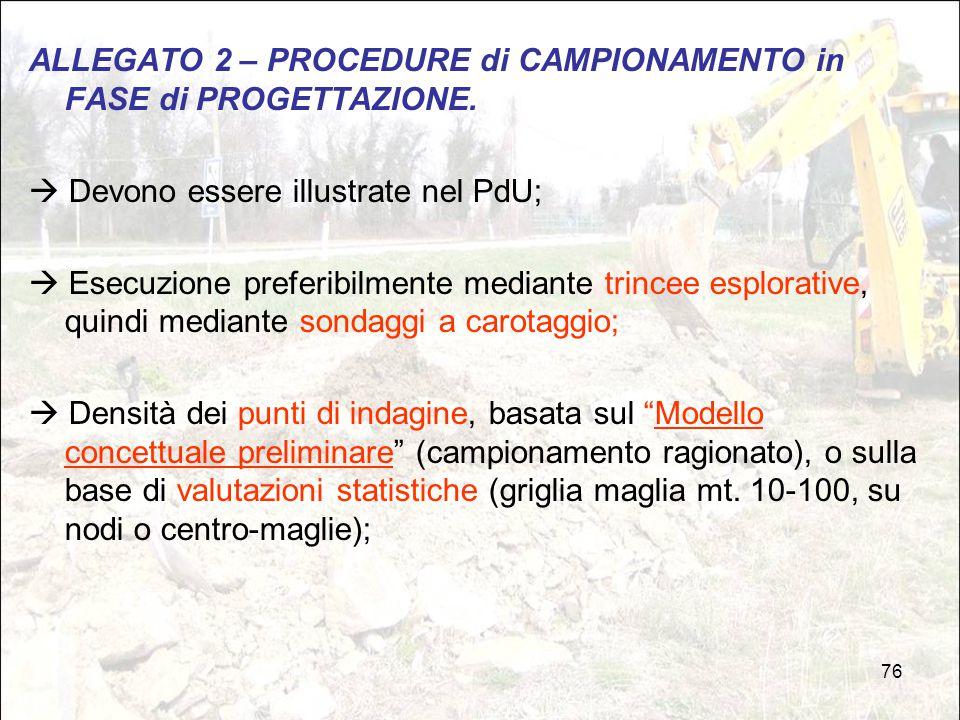 ALLEGATO 2 – PROCEDURE di CAMPIONAMENTO in FASE di PROGETTAZIONE.
