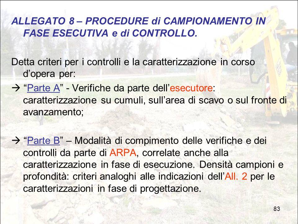 ALLEGATO 8 – PROCEDURE di CAMPIONAMENTO IN FASE ESECUTIVA e di CONTROLLO.
