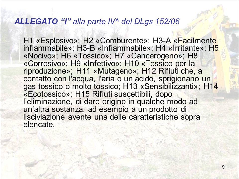 ALLEGATO I alla parte IV^ del DLgs 152/06