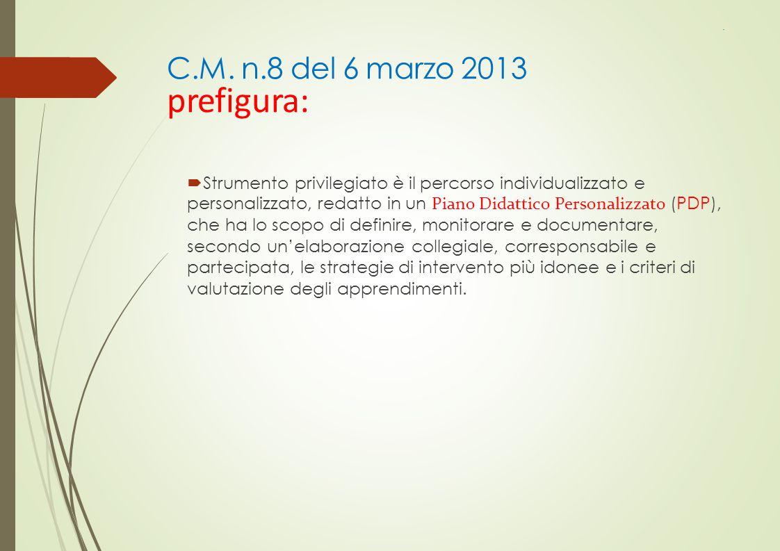 C.M. n.8 del 6 marzo 2013 prefigura:
