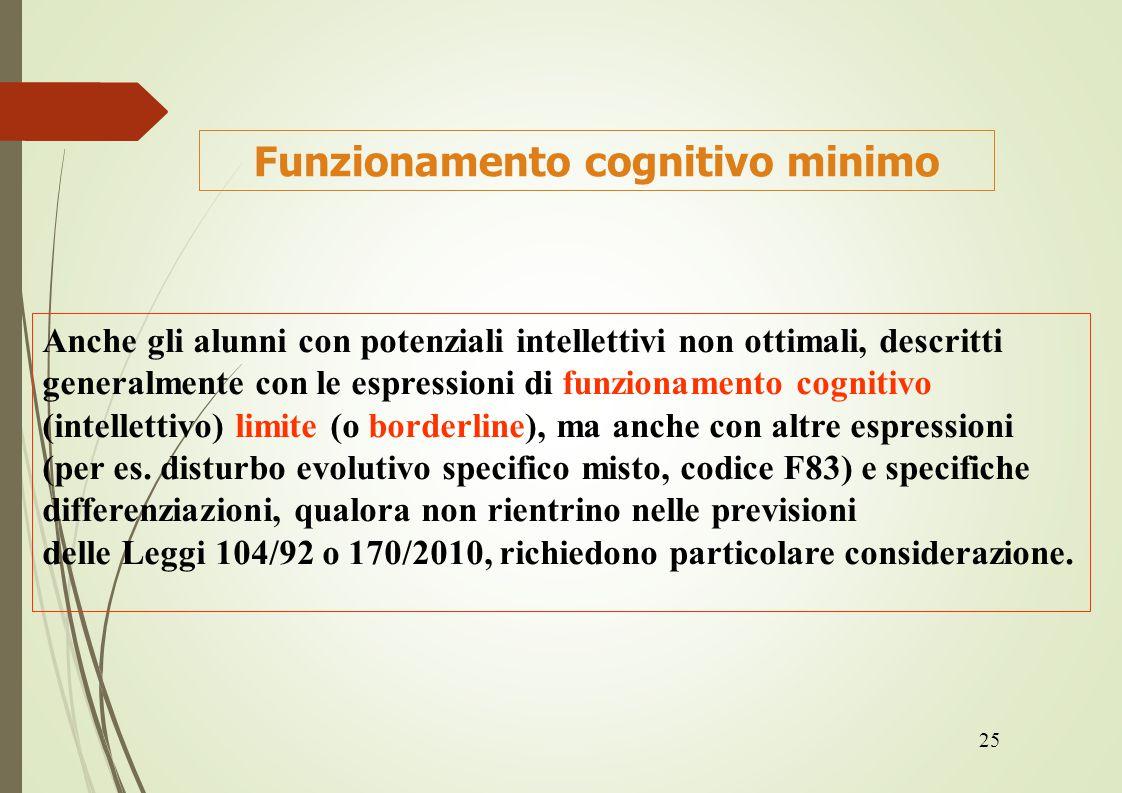 Funzionamento cognitivo minimo
