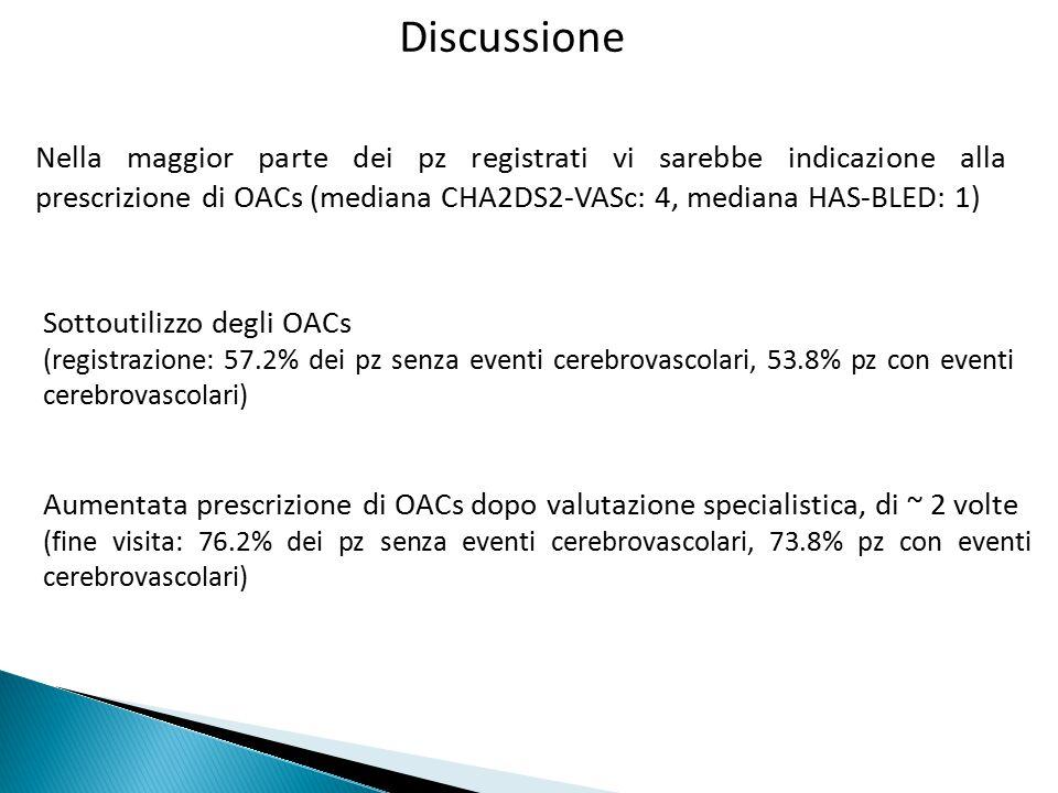 Discussione Nella maggior parte dei pz registrati vi sarebbe indicazione alla prescrizione di OACs (mediana CHA2DS2-VASc: 4, mediana HAS-BLED: 1)
