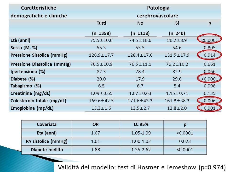 Patologia cerebrovascolare