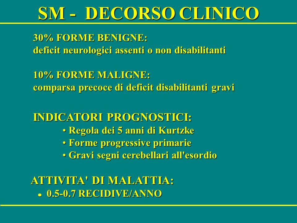 SM - DECORSO CLINICO ATTIVITA DI MALATTIA: 30% FORME BENIGNE: