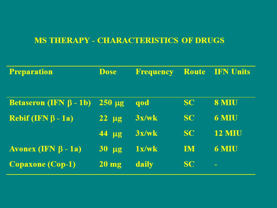 MS THERAPY - CHARACTERISTICS OF DRUGS