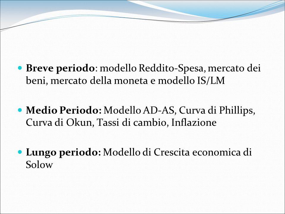 Breve periodo: modello Reddito-Spesa, mercato dei beni, mercato della moneta e modello IS/LM