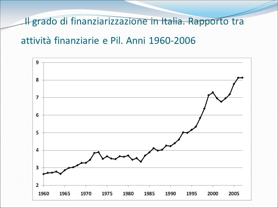Il grado di finanziarizzazione in Italia