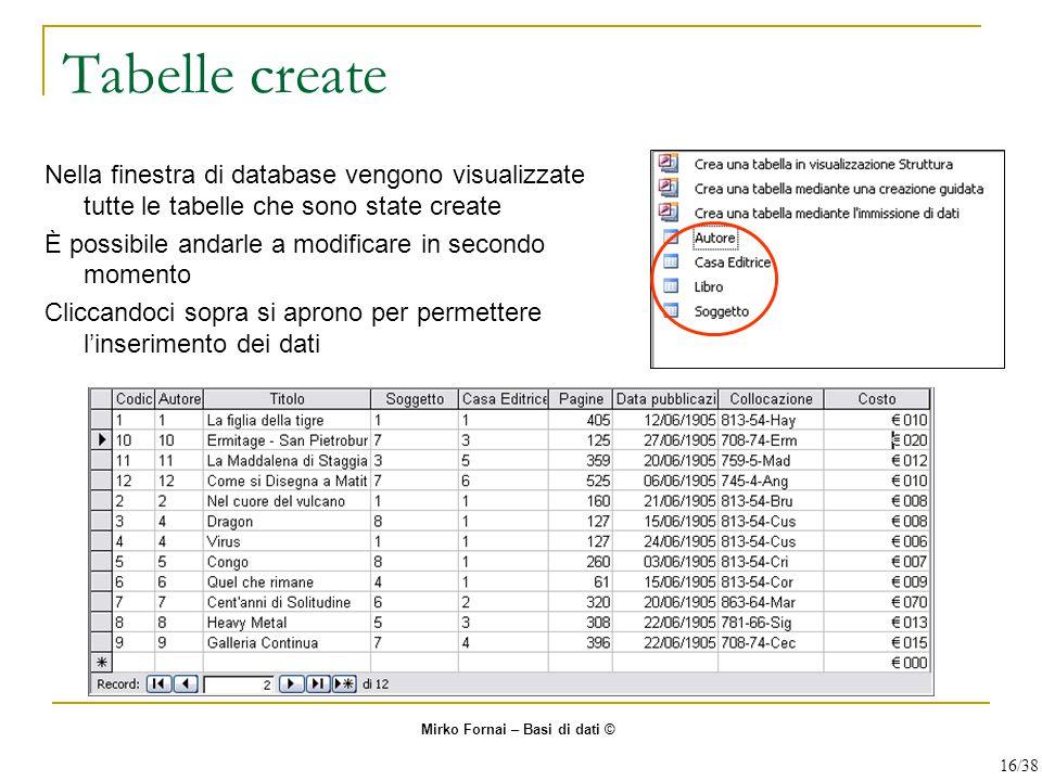 Tabelle create Nella finestra di database vengono visualizzate tutte le tabelle che sono state create.