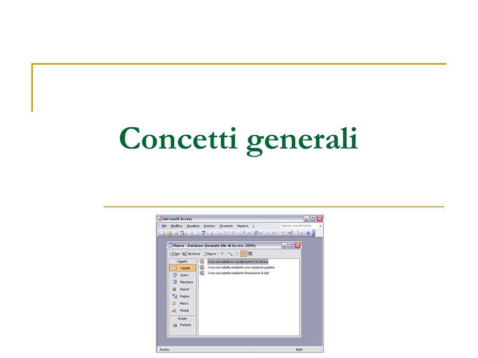Concetti generali