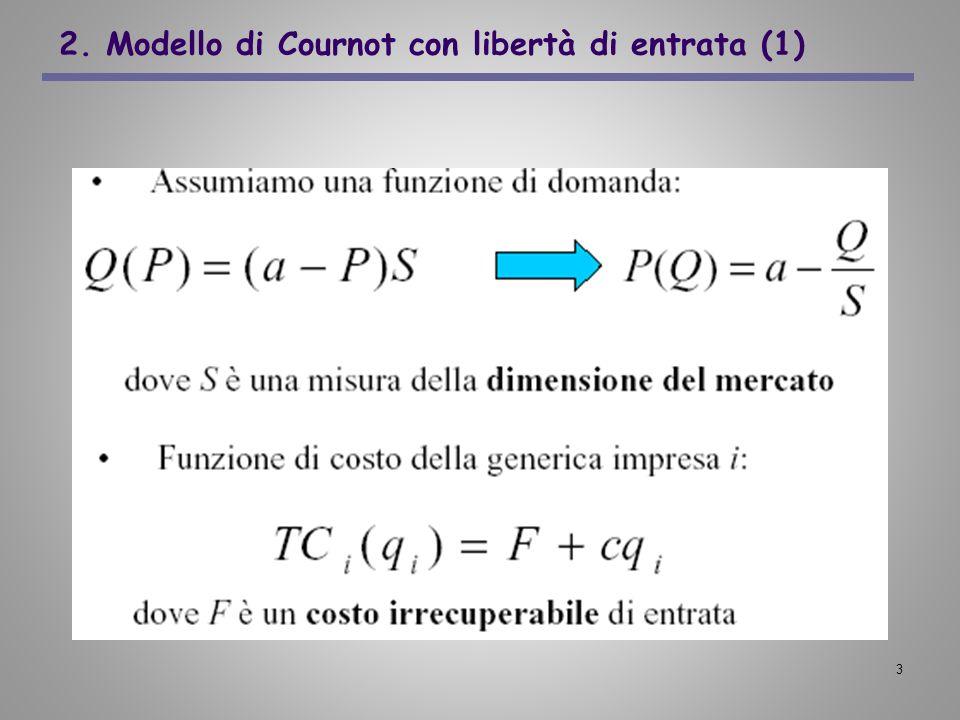 2. Modello di Cournot con libertà di entrata (1)