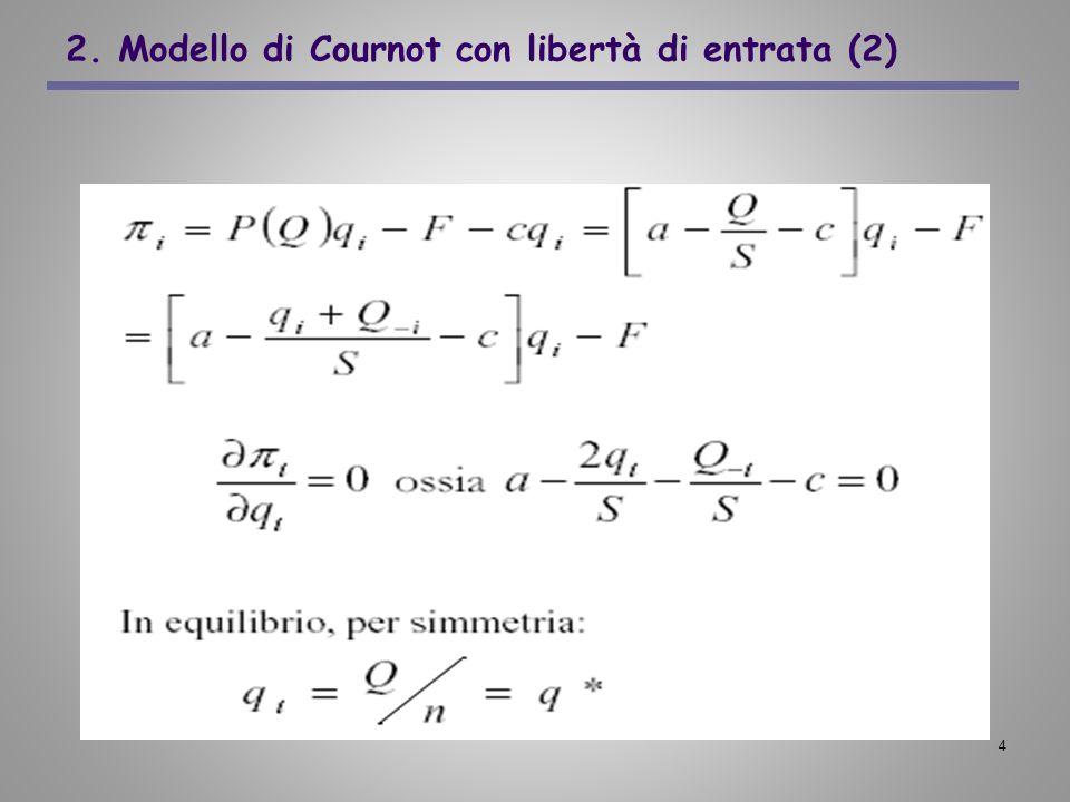 2. Modello di Cournot con libertà di entrata (2)