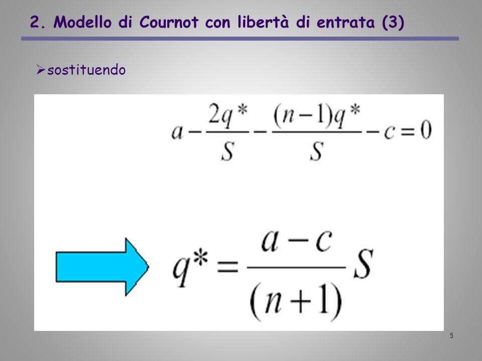 2. Modello di Cournot con libertà di entrata (3)