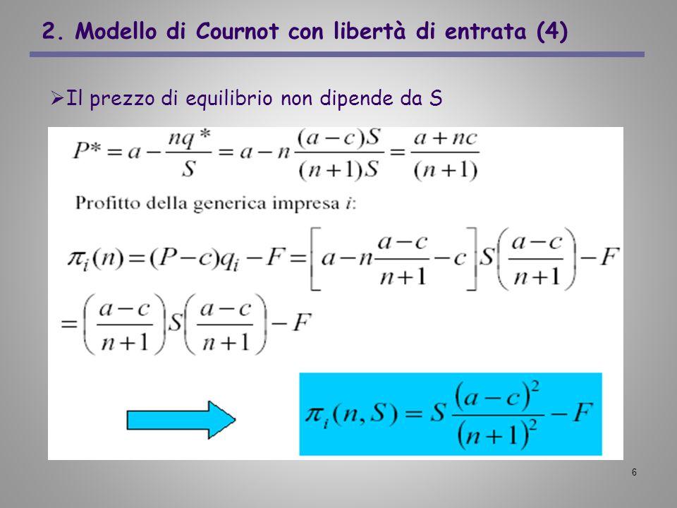 2. Modello di Cournot con libertà di entrata (4)