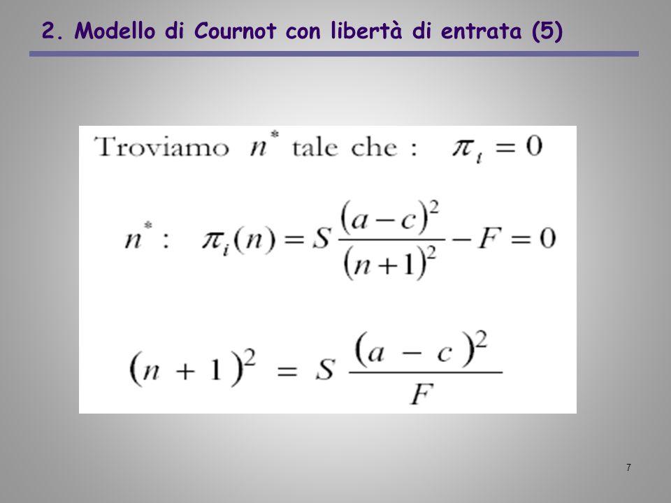 2. Modello di Cournot con libertà di entrata (5)