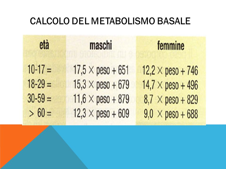CALCOLO DEL METABOLISMO BASALE