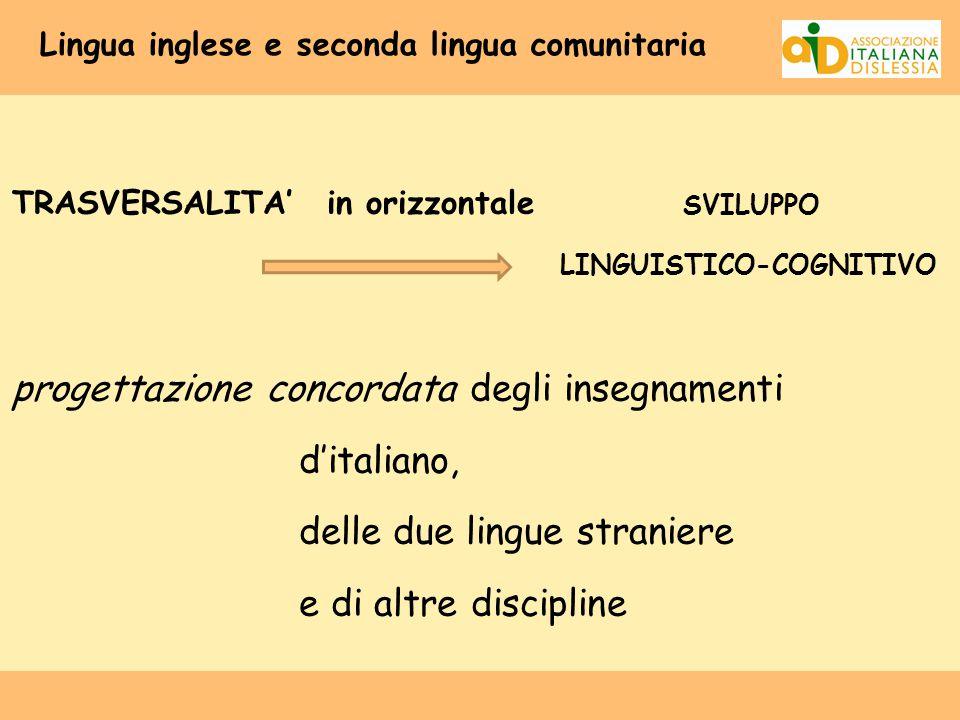 Lingua inglese e seconda lingua comunitaria