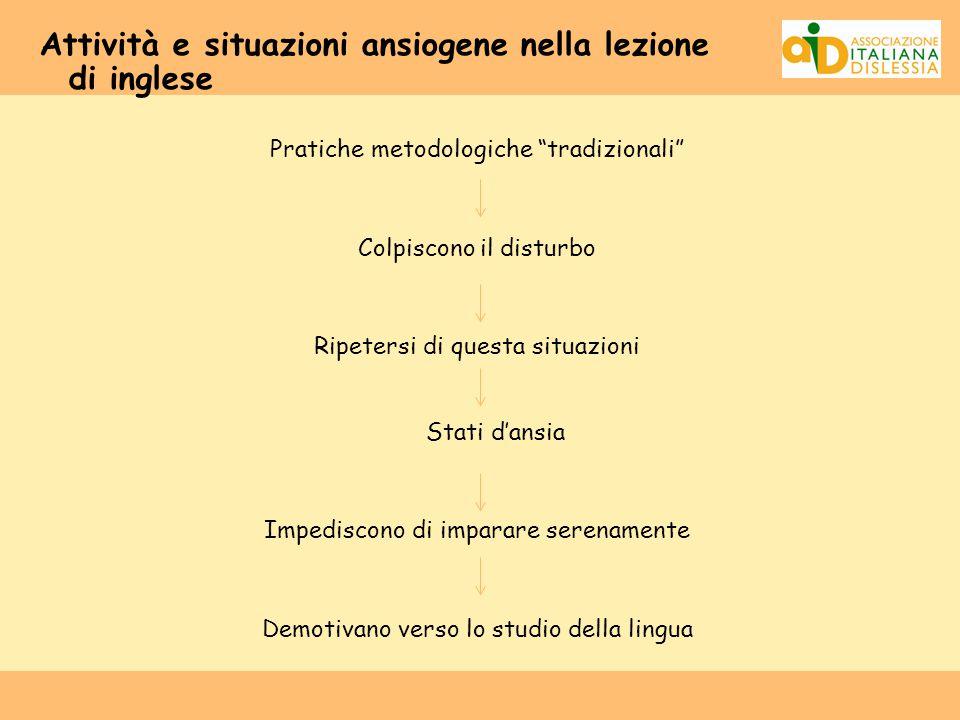 Attività e situazioni ansiogene nella lezione di inglese