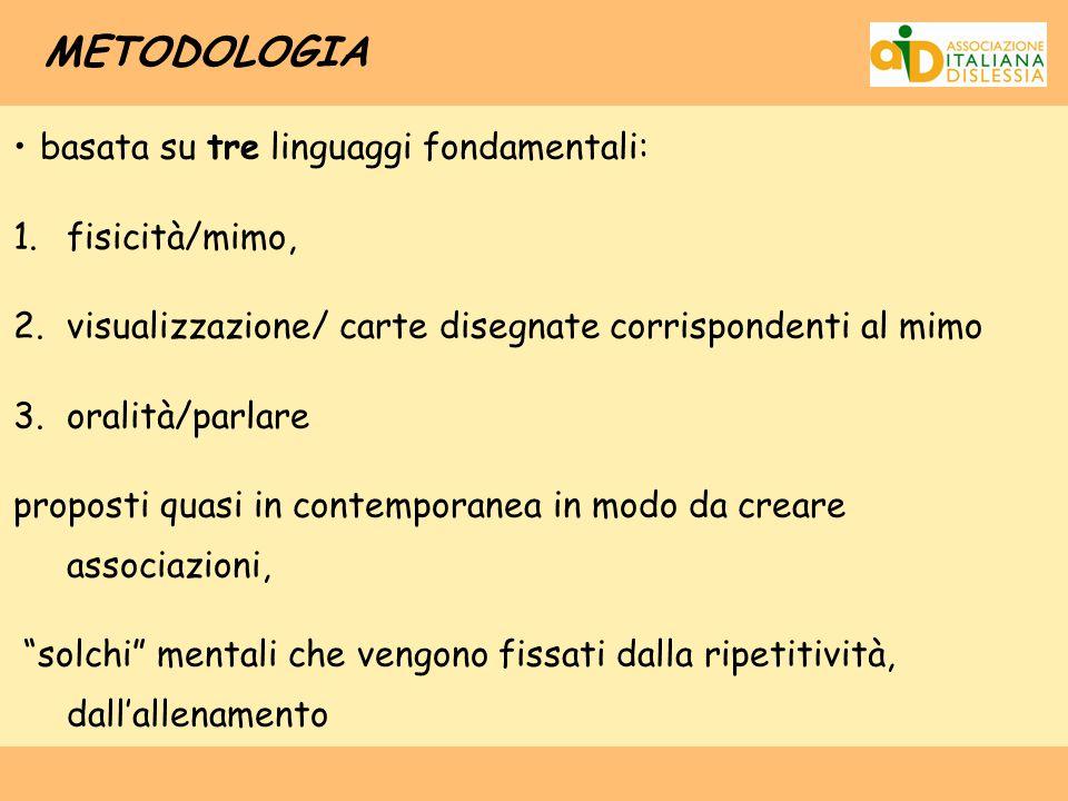 METODOLOGIA basata su tre linguaggi fondamentali: fisicità/mimo,