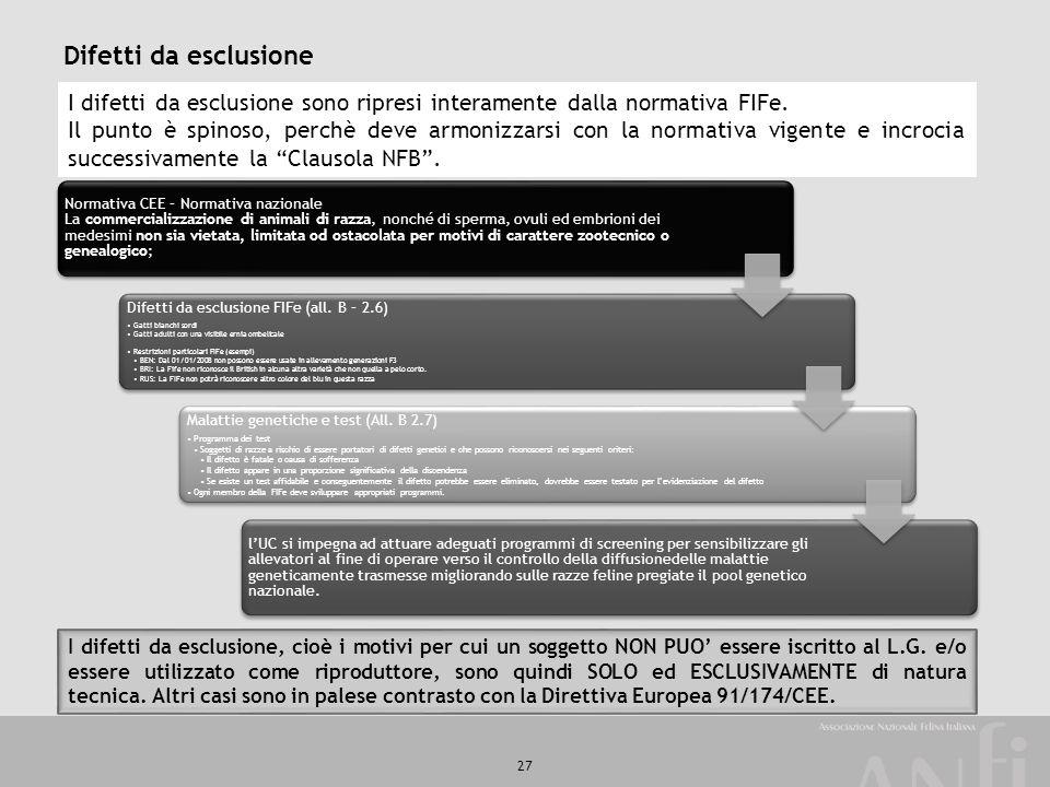 Difetti da esclusione I difetti da esclusione sono ripresi interamente dalla normativa FIFe.