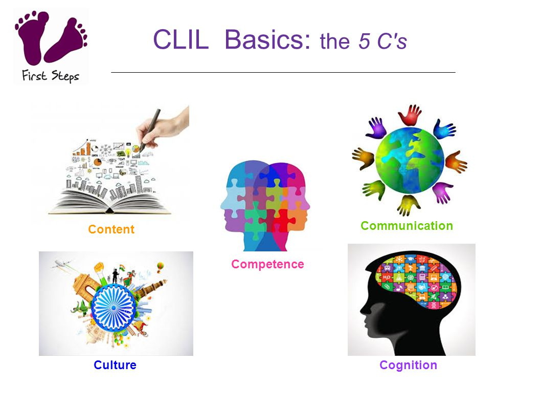 CLIL Basics: the 5 C s Communication Content Competence Culture