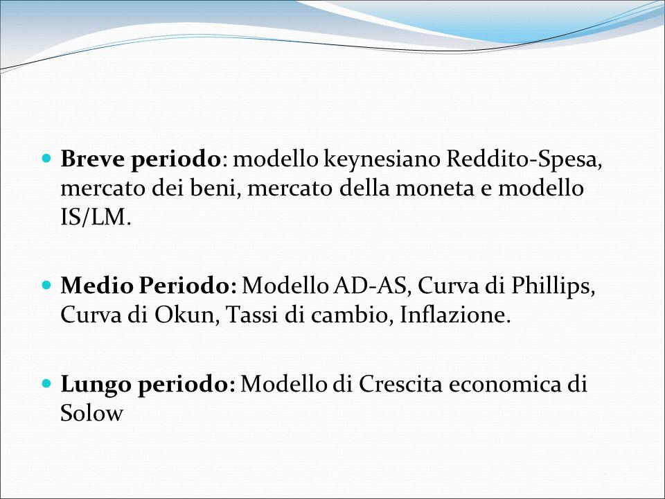 Breve periodo: modello keynesiano Reddito-Spesa, mercato dei beni, mercato della moneta e modello IS/LM.