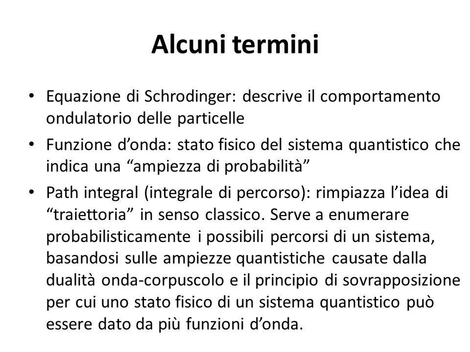 Alcuni termini Equazione di Schrodinger: descrive il comportamento ondulatorio delle particelle.