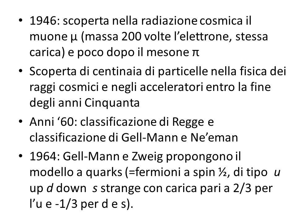 1946: scoperta nella radiazione cosmica il muone μ (massa 200 volte l'elettrone, stessa carica) e poco dopo il mesone π