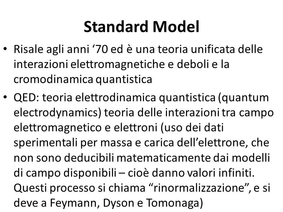 Standard Model Risale agli anni '70 ed è una teoria unificata delle interazioni elettromagnetiche e deboli e la cromodinamica quantistica.
