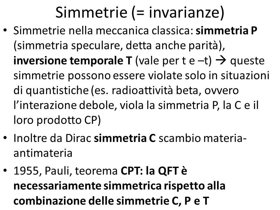 Simmetrie (= invarianze)