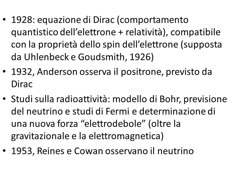 1928: equazione di Dirac (comportamento quantistico dell'elettrone + relatività), compatibile con la proprietà dello spin dell'elettrone (supposta da Uhlenbeck e Goudsmith, 1926)