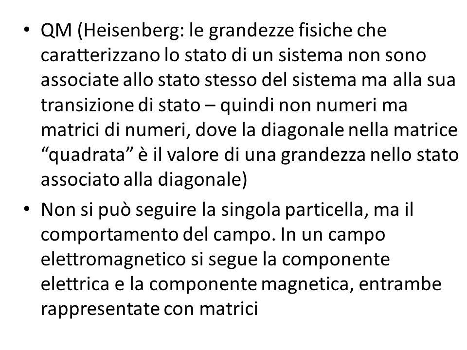 QM (Heisenberg: le grandezze fisiche che caratterizzano lo stato di un sistema non sono associate allo stato stesso del sistema ma alla sua transizione di stato – quindi non numeri ma matrici di numeri, dove la diagonale nella matrice quadrata è il valore di una grandezza nello stato associato alla diagonale)