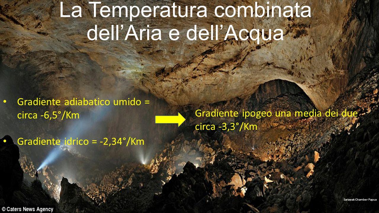 La Temperatura combinata dell'Aria e dell'Acqua