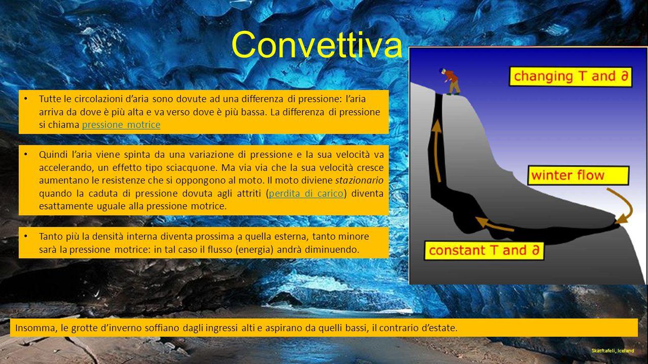 Convettiva