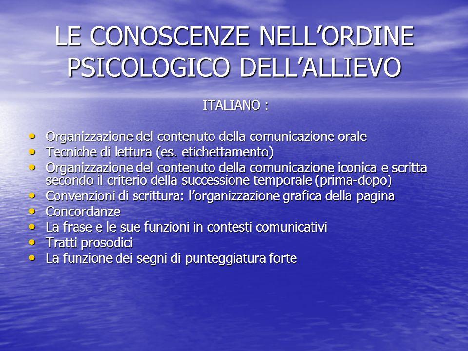 LE CONOSCENZE NELL'ORDINE PSICOLOGICO DELL'ALLIEVO