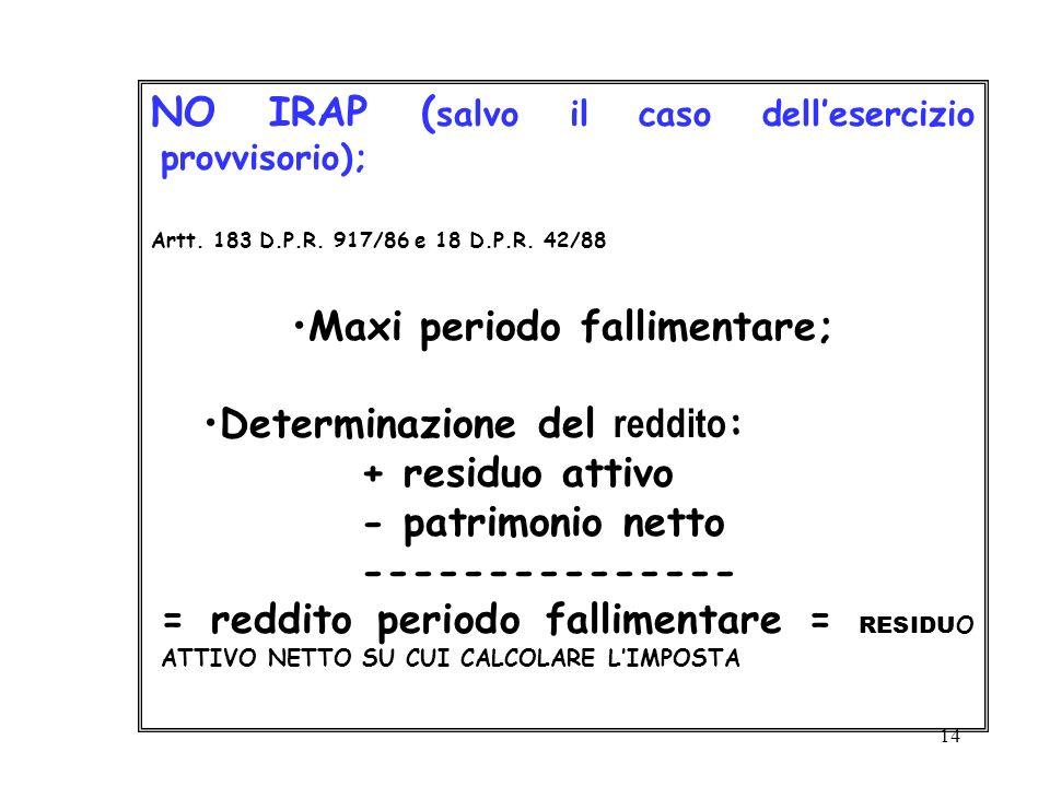 Maxi periodo fallimentare;