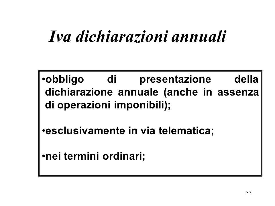 Iva dichiarazioni annuali